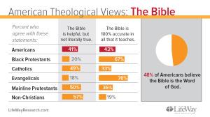 theology-Bible-300x168